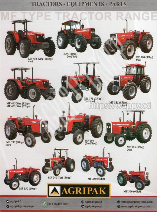 Brand New Massey Ferguson Specially for Congo